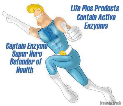 image active enzymes, health, nutrition, bromelain, papain, phytochemicals, digestive enzymes, health information vitamins, coenzyme q10
