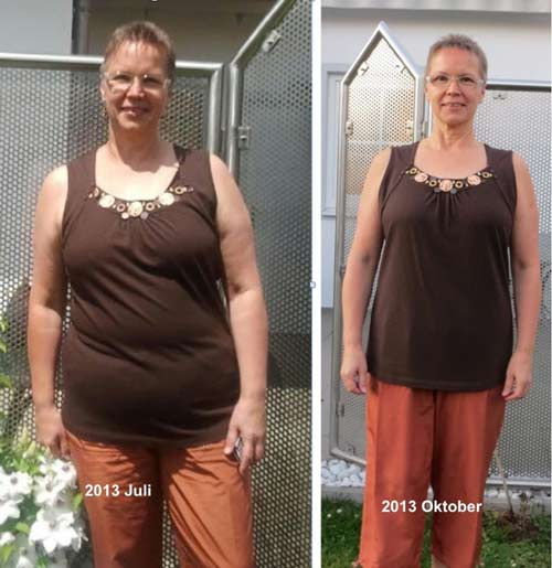 LOGI low-glycemic weight loss results