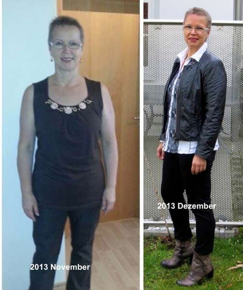 Logi Weight Loss Program Results