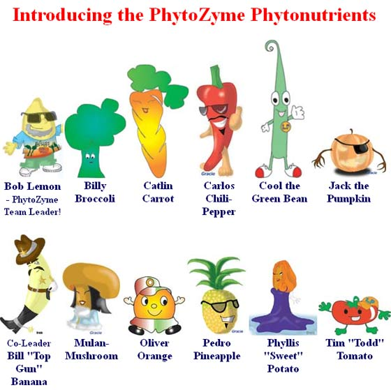 Life Plus phytozyme base plant-based phytonutrients